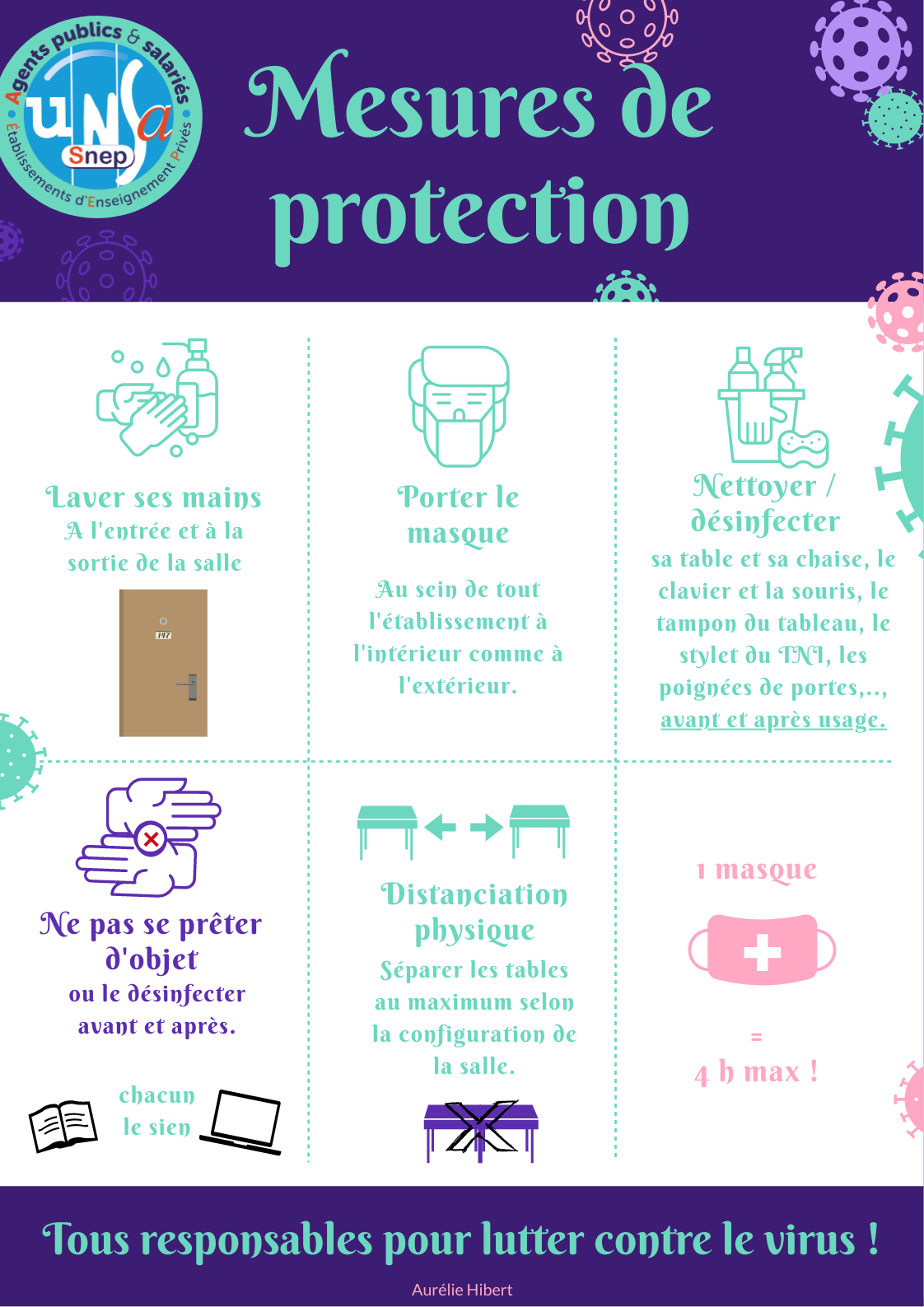mesures protection-unsa