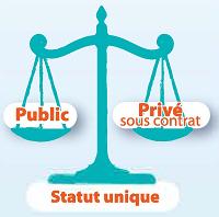 égalité+statut